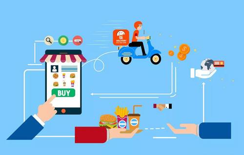 如何选择外卖平台代理商家?